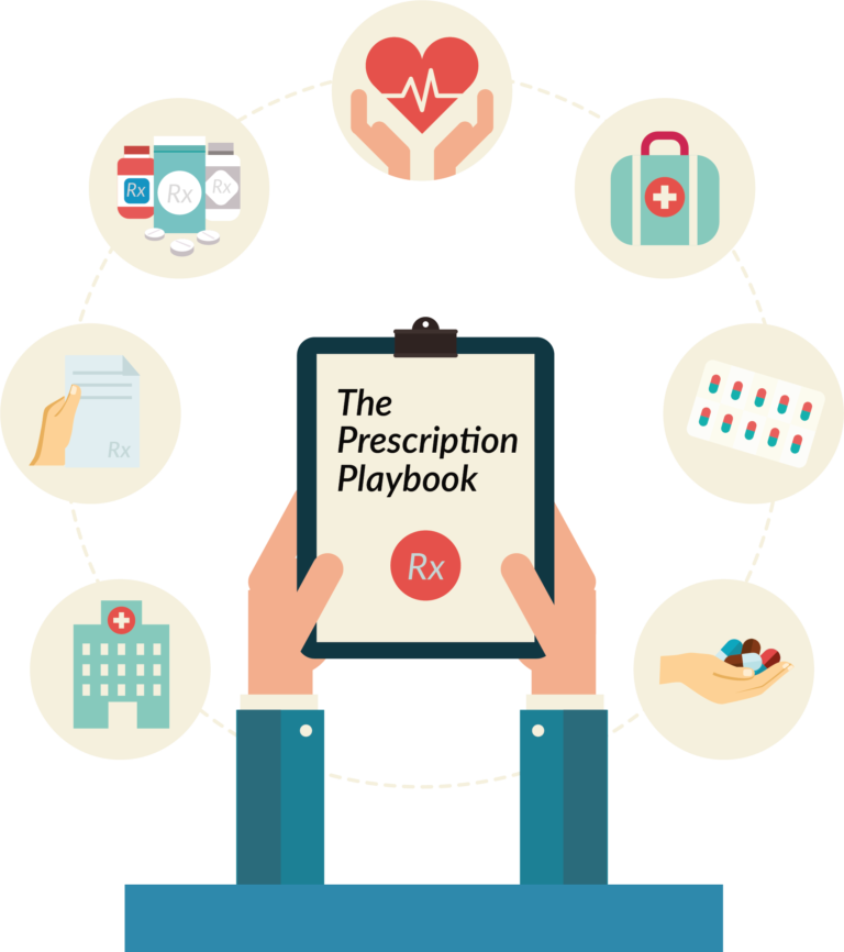 the prescription playbook, illinois human performance project, prescription opiod abuse prevention