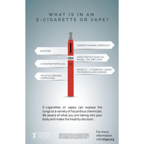 Vaping Education Poster