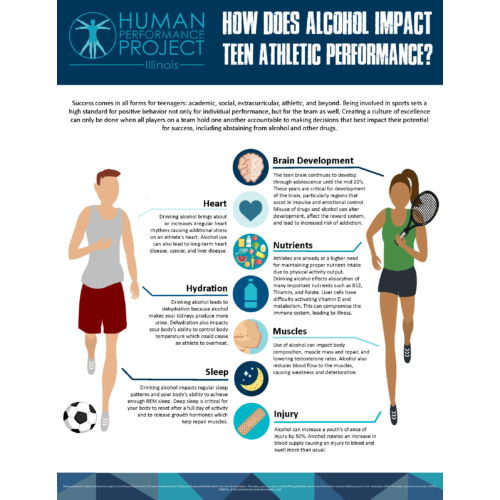 Alcohol Impacts on Performance