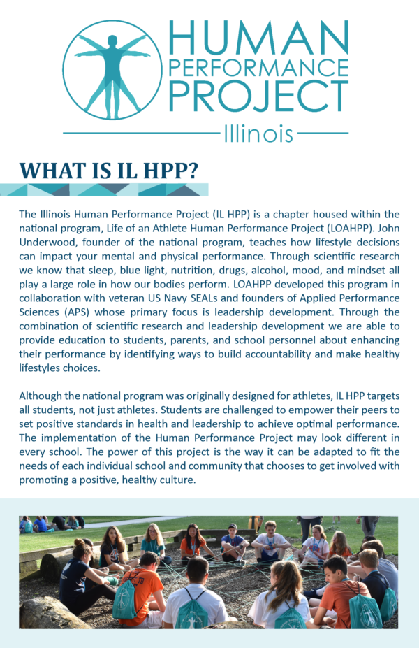 What is IL HPP?
