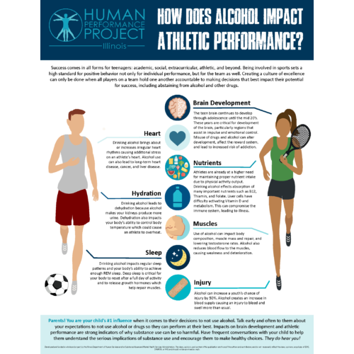 For Parents - How Does Alcohol Impact Athletic Performance?
