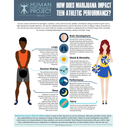 For Parents - How Does Marijuana Impact Teen Athletic Performance?