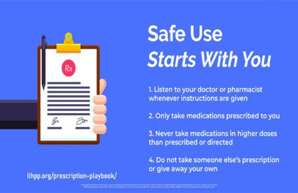 Safe Use Poster