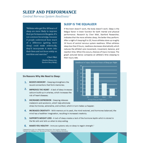 Sleep and Performance for Athletes